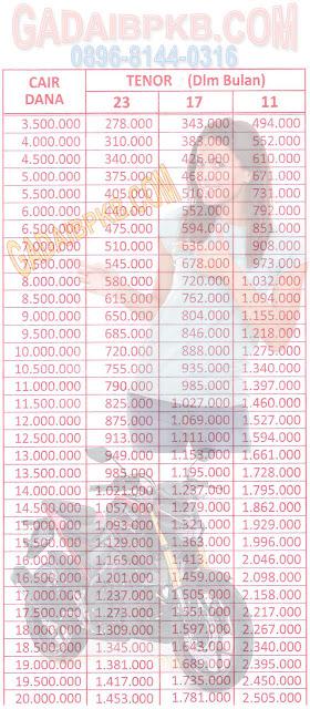 Tabel Angsuran1 Radana Finance