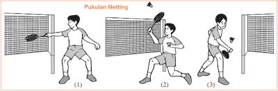 Teknik Pukulan Bulutangkis (Gambar & Penjelasannya Lengkap)