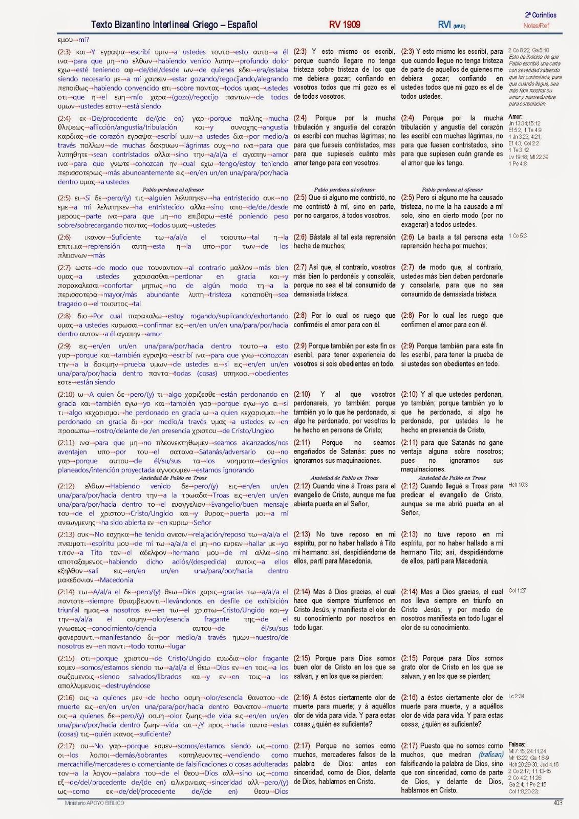 Blog Archives - revizionmortgage