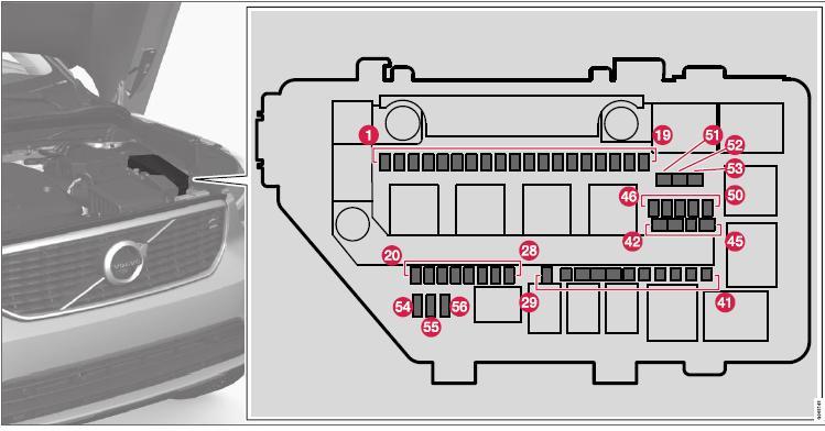Fuse Box  2019 Volvo Xc40