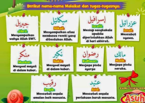 10 Nama Malaikat Dan Tugas Tugasnya Berita Islam Sepanjang Masa