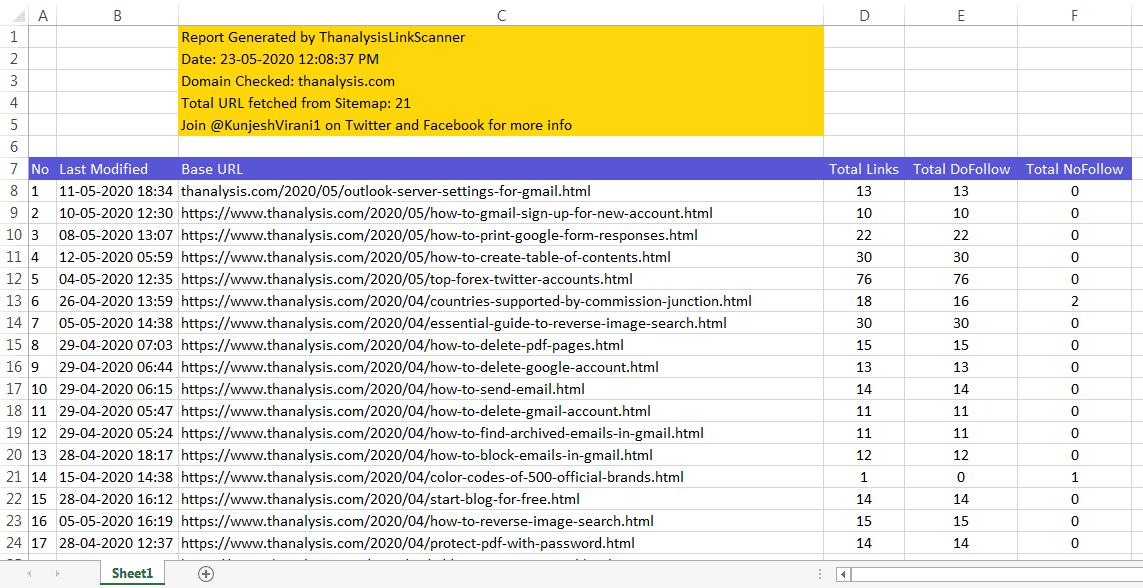 Exported data to excel from Sitemap Scanner