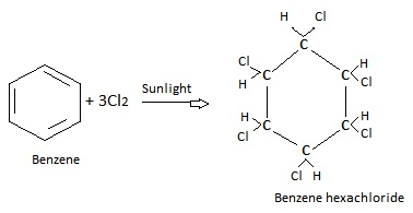 Benzene adds three molecules of chlorine in the presence of sunlight.