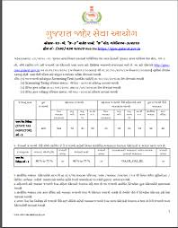 GPSC State Tax Inspector Question Paper 2019.