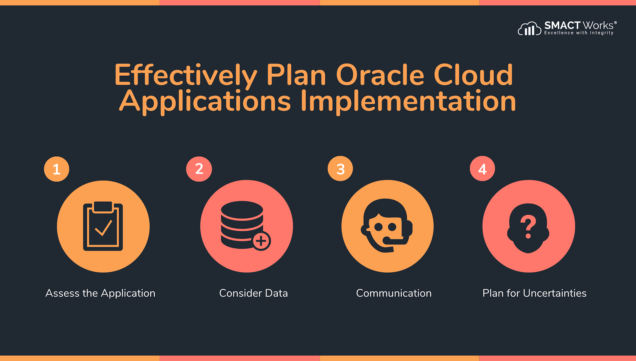 Effectively Plan Oracle Cloud Applications Implementation