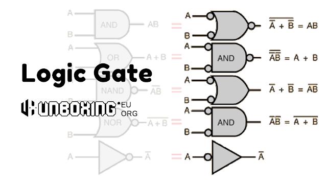 Gerbang Logika (Logic Gate)