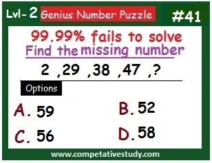 Math Puzzle: Find the missing number: 2, 29, 38, 47, ?