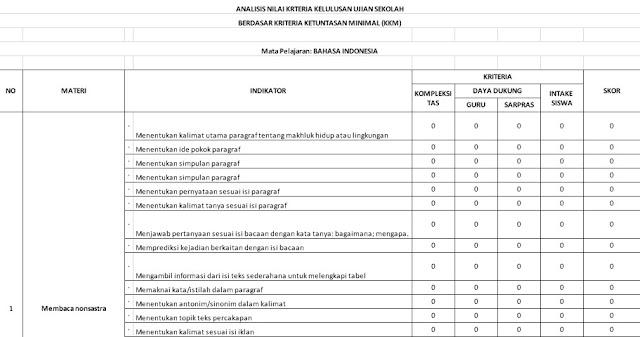 Download Aplikasi Analisis Kriteria Kelulusan USM Berdasarkan KKM