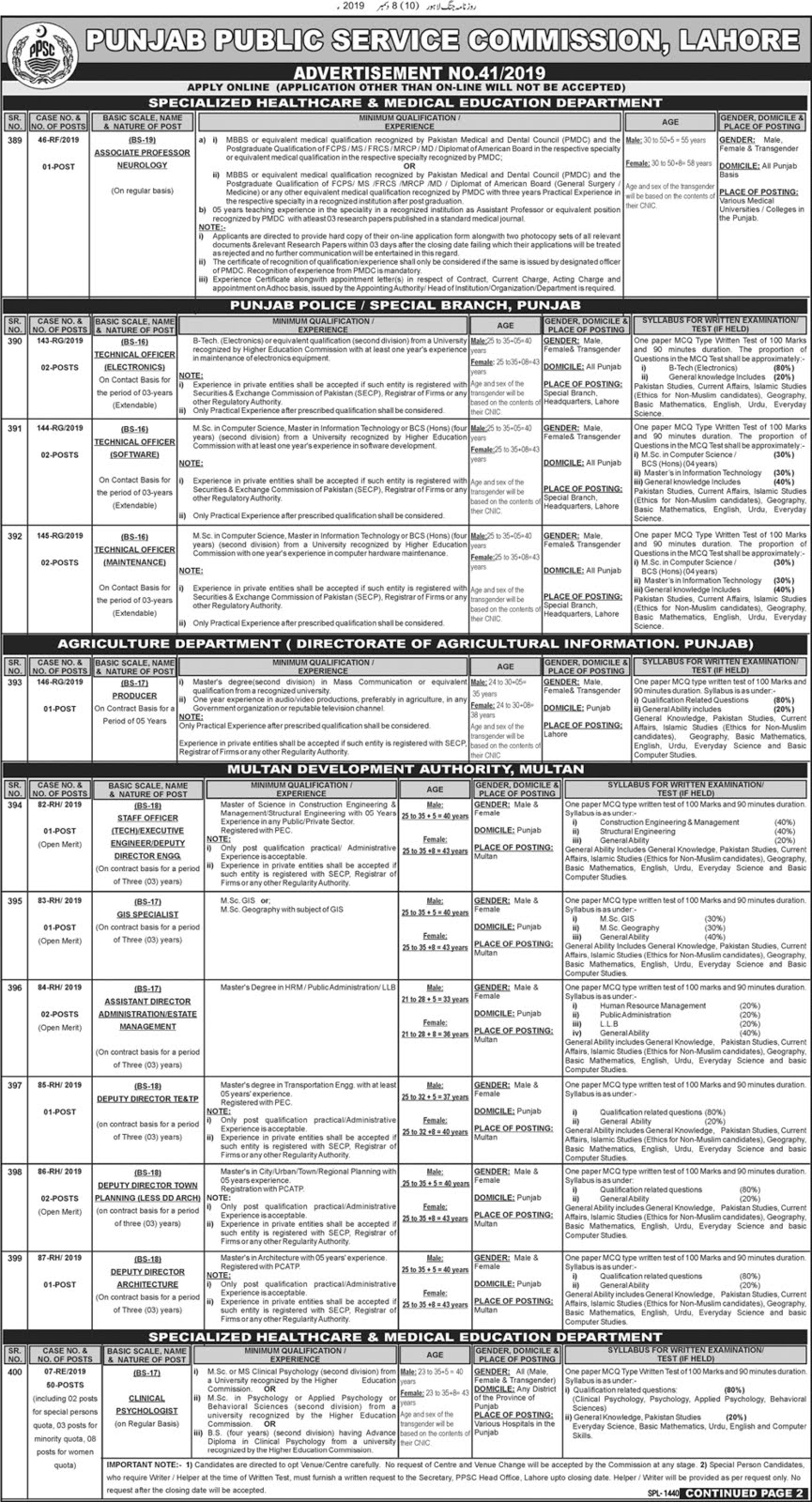 Punjab Public Service Commission Latest Jobs