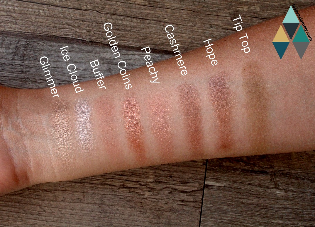 Swatches Fortune Favours the Brave Makeup Revolution