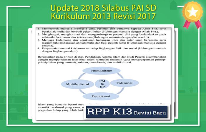 Silabus PAI SD Kurikulum 2013