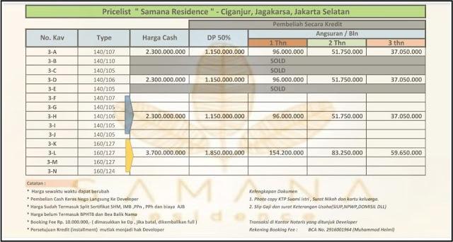 Samana Residence Syarpa