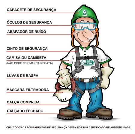 b459c0eef0188 Bernardo   Coutinho Ambiental   NR 6 - EPI EQUIPAMENTO DE PROTEÇAO ...