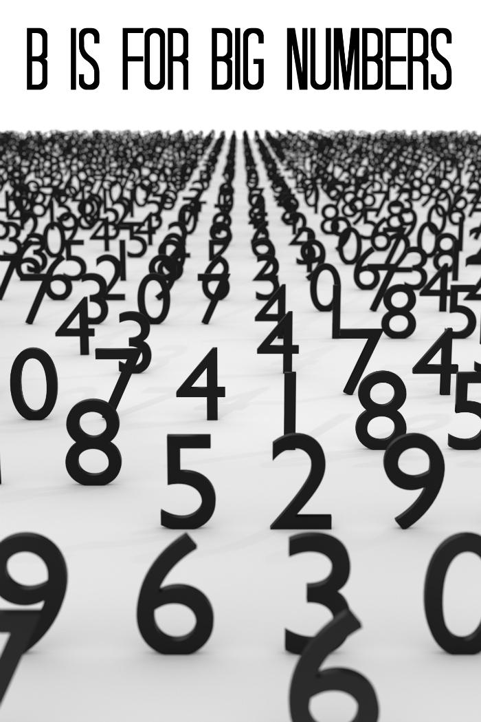 FREE Step by Step Math Lessons | Math Goodies