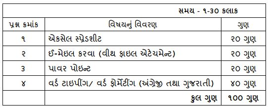 computer proficiency Computer proficiency exam results 2018 cpe for clerical result central office august 4, 2018 cpe for technical result central office august 4, 2018.
