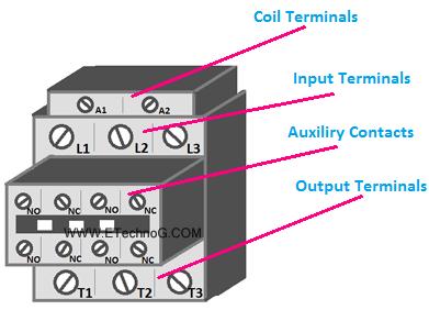 Contactor terminals
