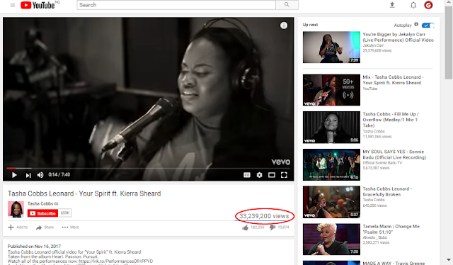 "OMG: Tasha Cobbs – Leonard Song, ""Your Spirit"" increased to 33 Millions Views On YouTube"