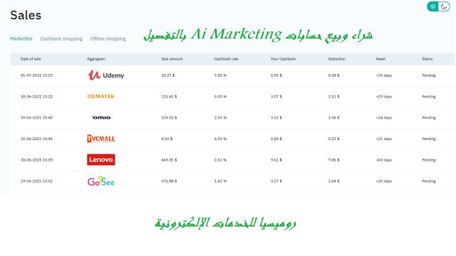 شراء وبيع حسابات AI Marketing متى وكيف وتقييم الحساب