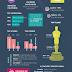 [News] Dados do Oscar nas mídias sociais dos cariocas