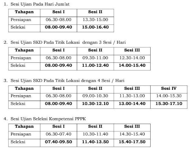 Daftar Sesi Ujian SKD CPNS dan P3K Pemkab Bengkulu Utara