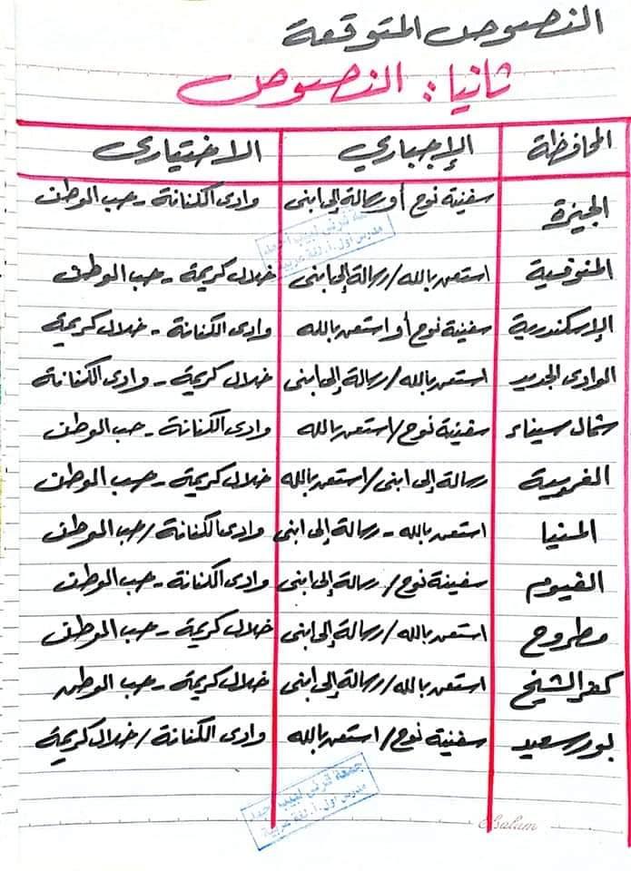 توقعات امتحان اللغة العربية للشهادة الاعدادية ترم ثاني 3