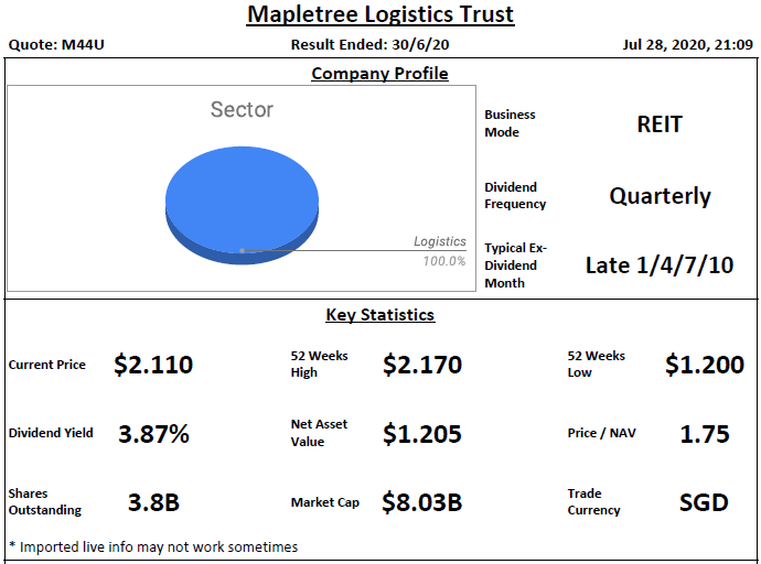 Mapletree Logistics Trust Analysis @ 28 July 2020