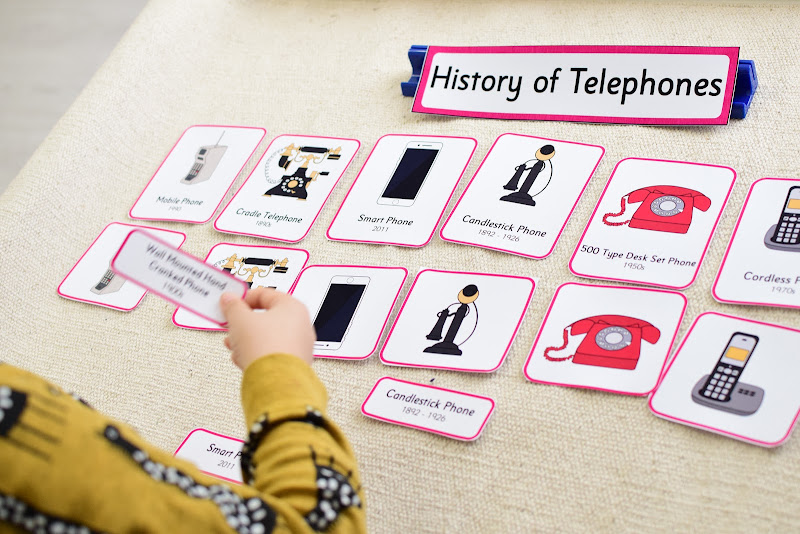 History of Telephones: 3-Part Cards