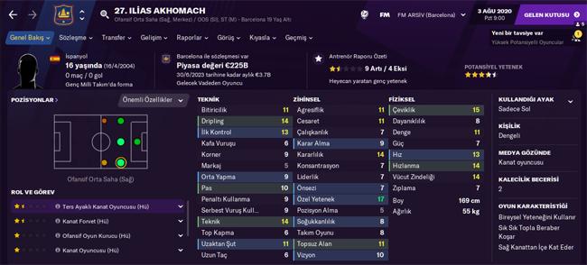 ilias akhomach fm 2021 profile