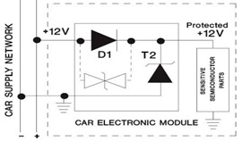 Protect Car Electronic Modules Using RBO Circuit Protection Device