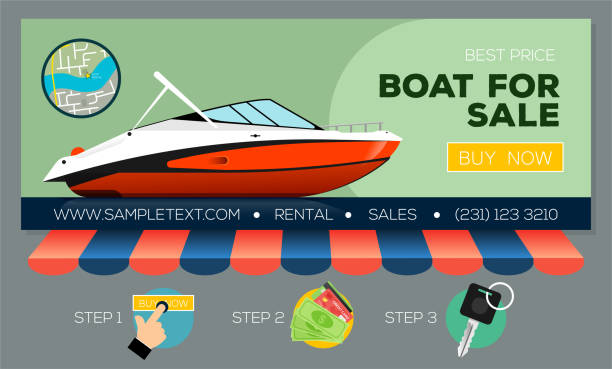 Buying A Yacht – What Types to Look For