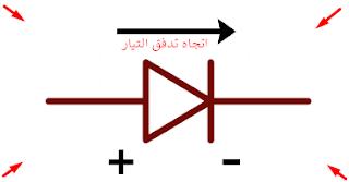 تدفق التيار الكهربائي بالدايود