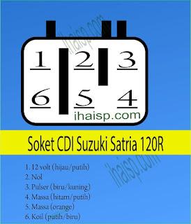 Soket CDI Suzuki Satria 120R