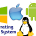 What is Operating System Introduction of Operating System