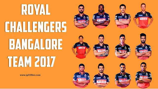 Kings XI vs Royal Challengers Prediction - IPL 2017 Match