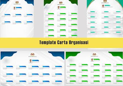 Template Carta Organisasi