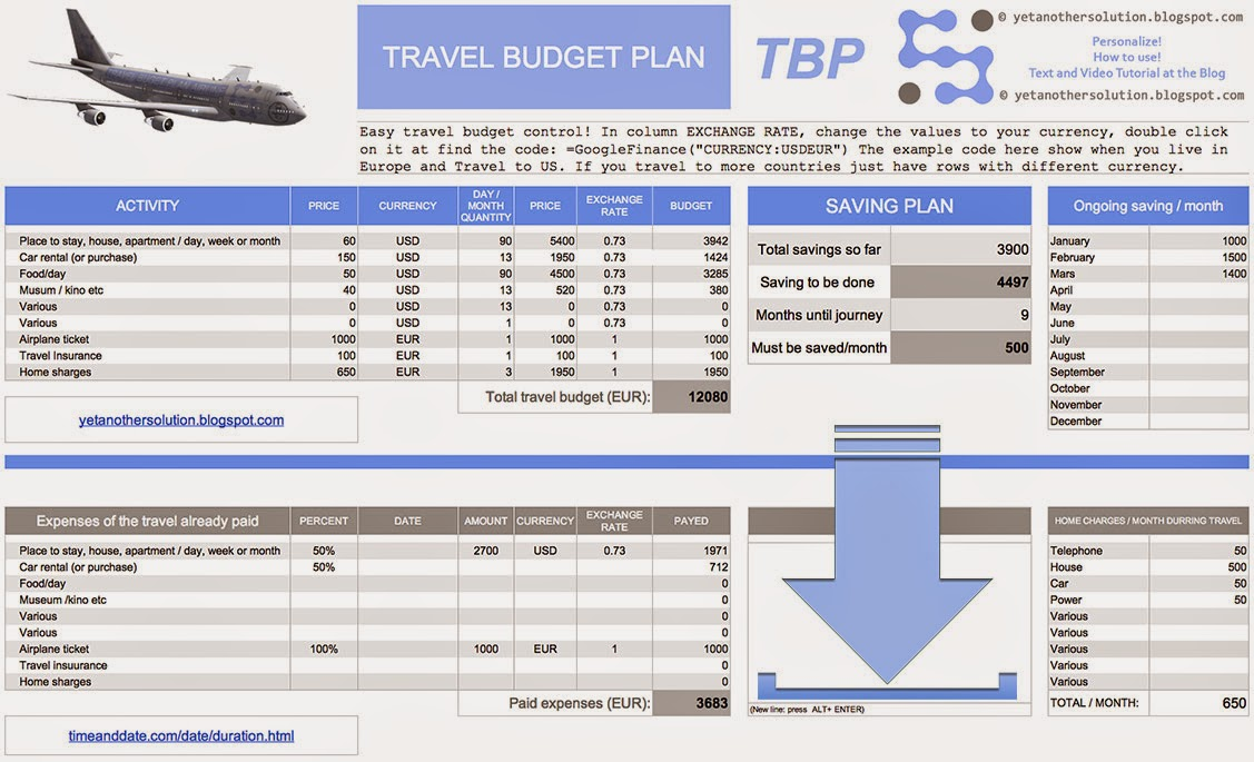 yet another solution travel budget plan