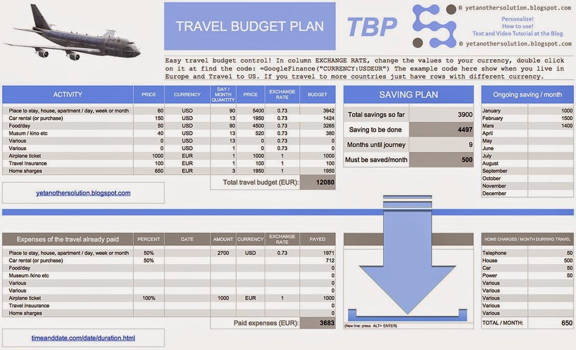 trip expense planner