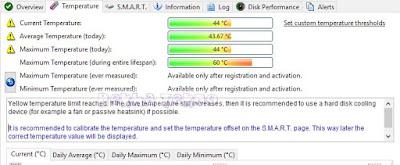 Monitor-Temperature-Hard-Disk