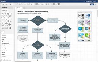 apliaksi membuat flowchart gliffy diagram