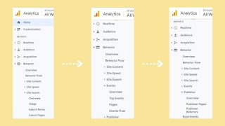 Pentingnya-Google-Analytics