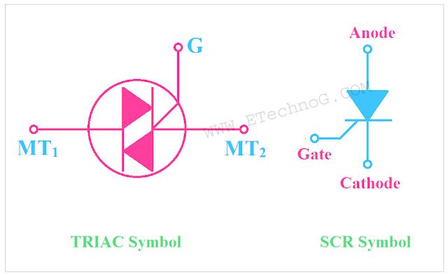 SCR VS TRIAC, SCR symbol, TRIAC symbol