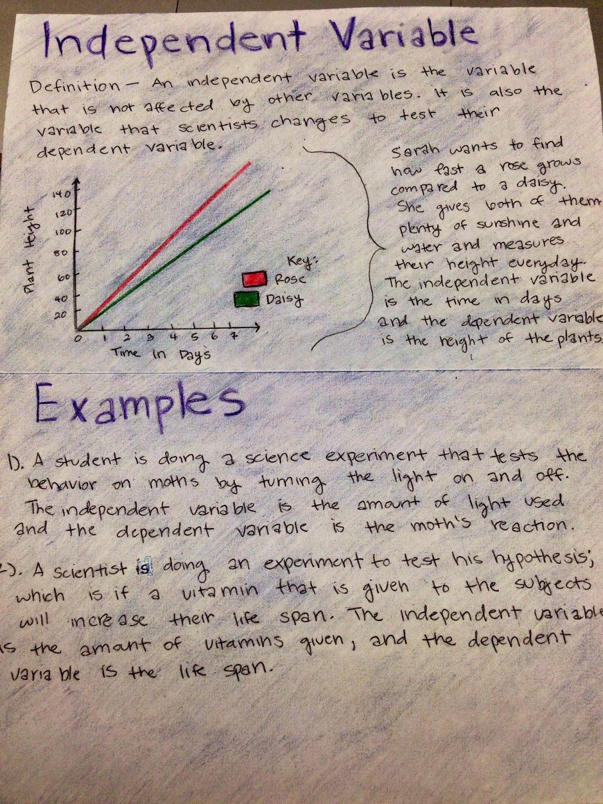 Dependent Independent Variables