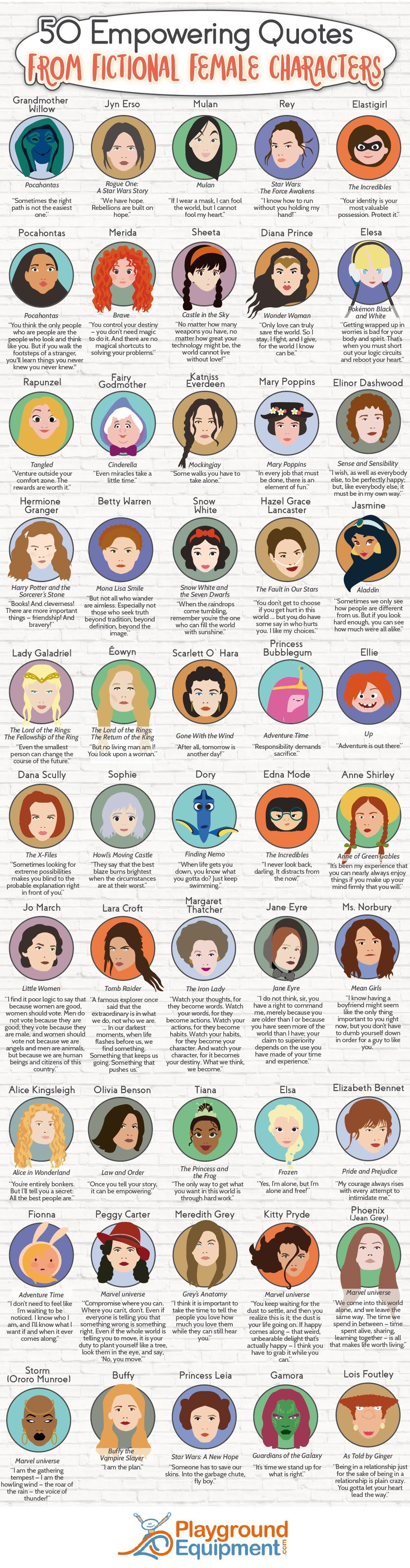 50 Empowering Quotes from Fictional Female Characters #infographic