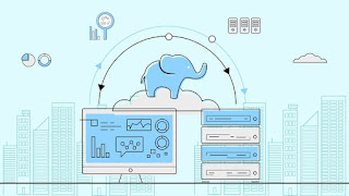 best courses to learn Hadoop for Java developers