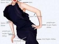 Tips dan Trik Cara Pakai Parfum yang Benar