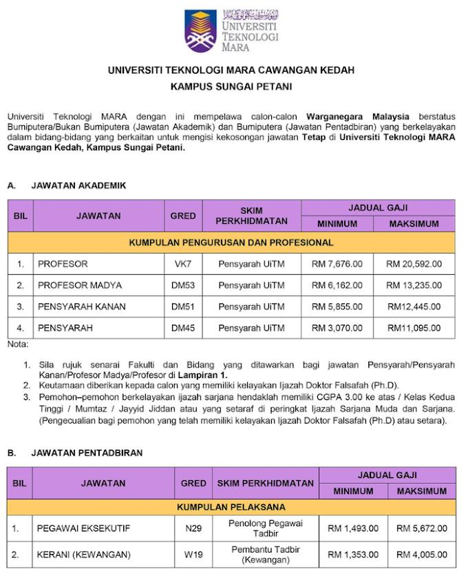 Jawatan Kosong di Universiti Teknologi Mara (UITM) Kedah.