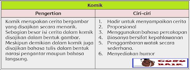 Pengertian Komik Dan Ciri-cirinya [Jawaban Buku Siswa Kelas 5 Tema 1 Halaman 186]