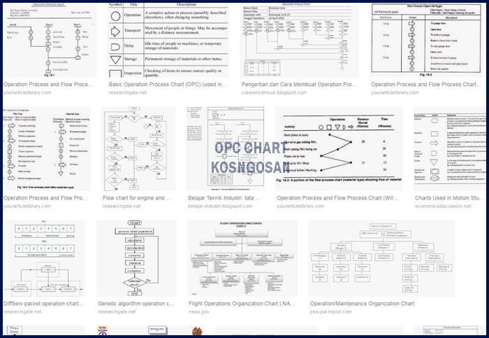 operation process chart