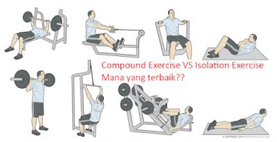 Mengenal Latihan Compound dan isolation exercise
