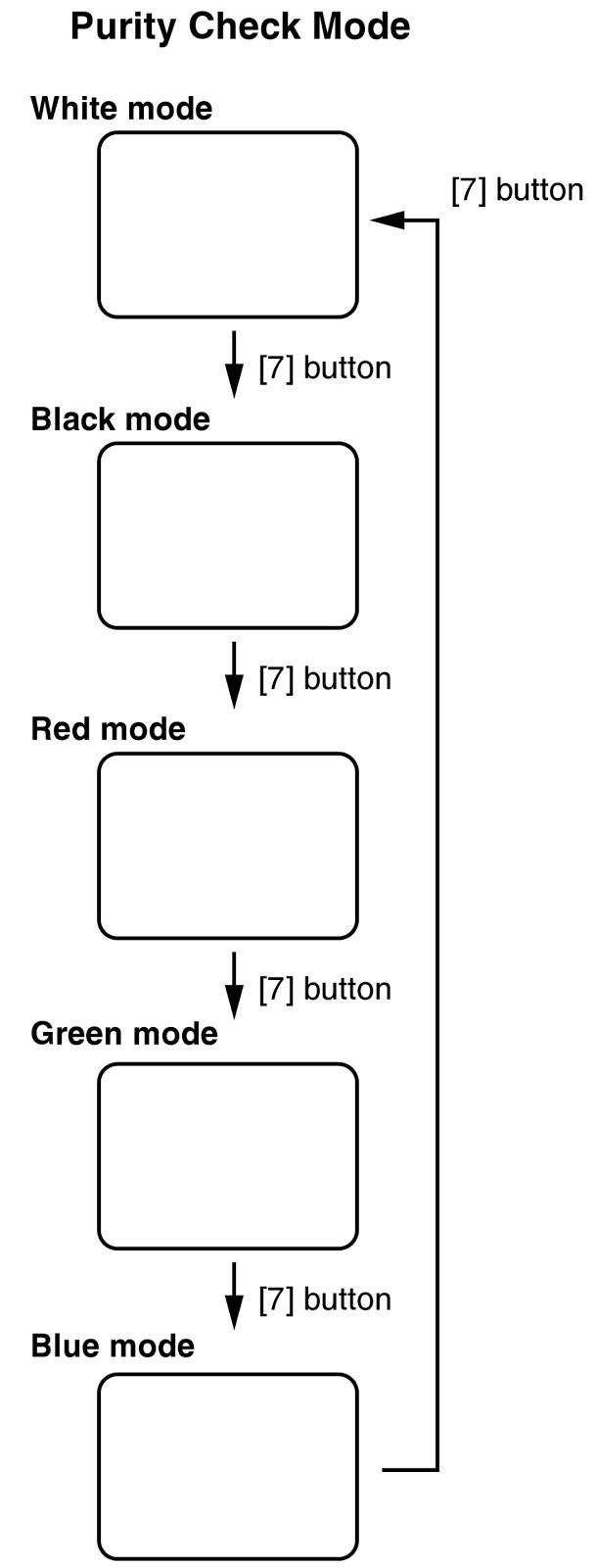 m unit blue diagram